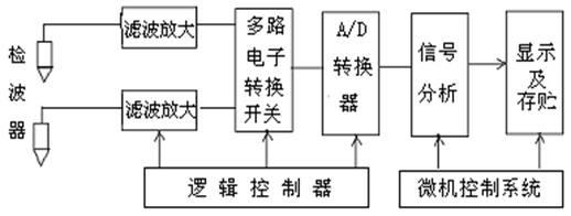 电路 电路图 电子 原理图 518_196